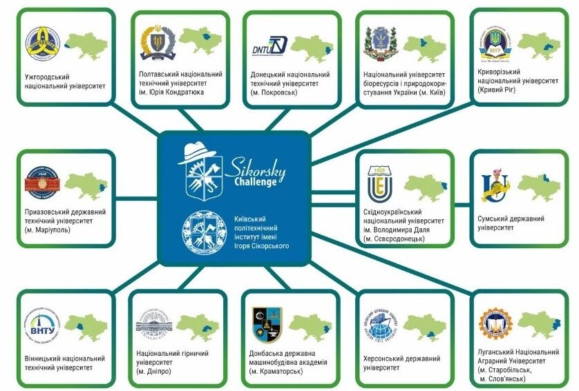 «Криворізька Інновація» разом з Sikorsky Challenge пропонує  стати учасником в нашій стартап школі